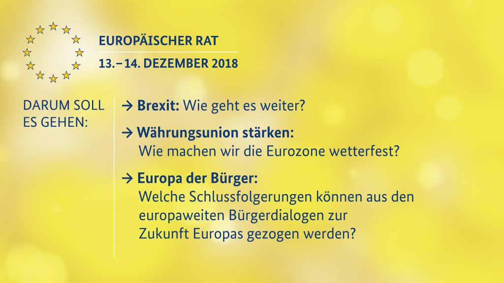 Grafik EU-Rat