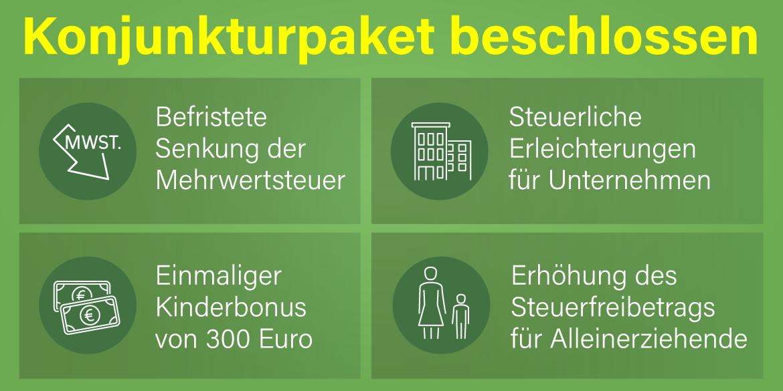 """Die Grafik zeigt vier Bereiche, für die das Kabinett ein Konjunkturpaket beschlossen hat. (Weitere Beschreibung unterhalb des Bildes ausklappbar als """"ausführliche Beschreibung"""")"""
