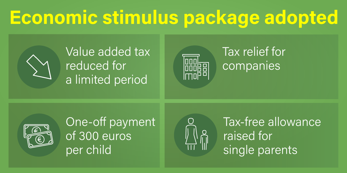 The diagram shows four areas covered by the economic stimulus package adopted by the Cabinet. (More information available below the photo under 'detailed description'.)