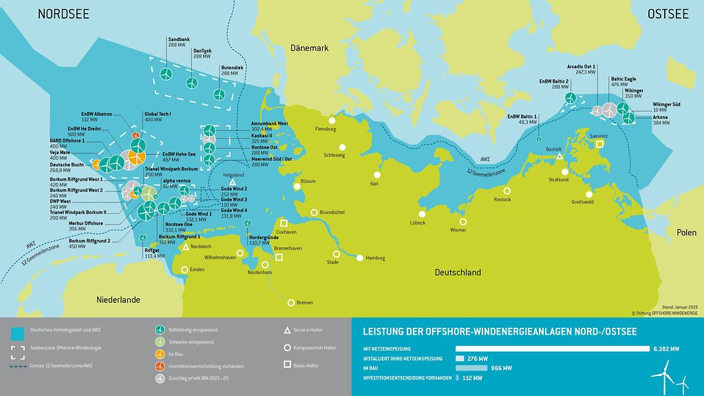Offshore wind farms along Germany's North Sea and Baltic Sea coasts