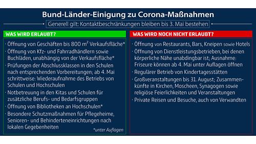(c) Bundesregierung.de