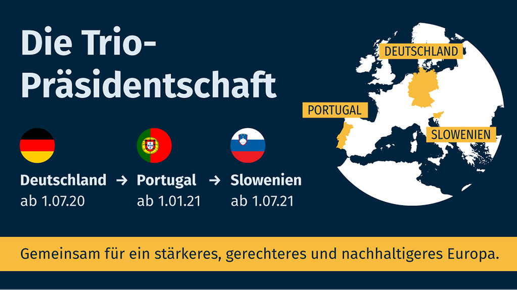 """Diese Grafik zeigt eine Weltkugel, daneben die Länder Deutschland, Portugal, Slowenien. (Weitere Beschreibung unterhalb des Bildes ausklappbar als """"ausführliche Beschreibung"""")"""