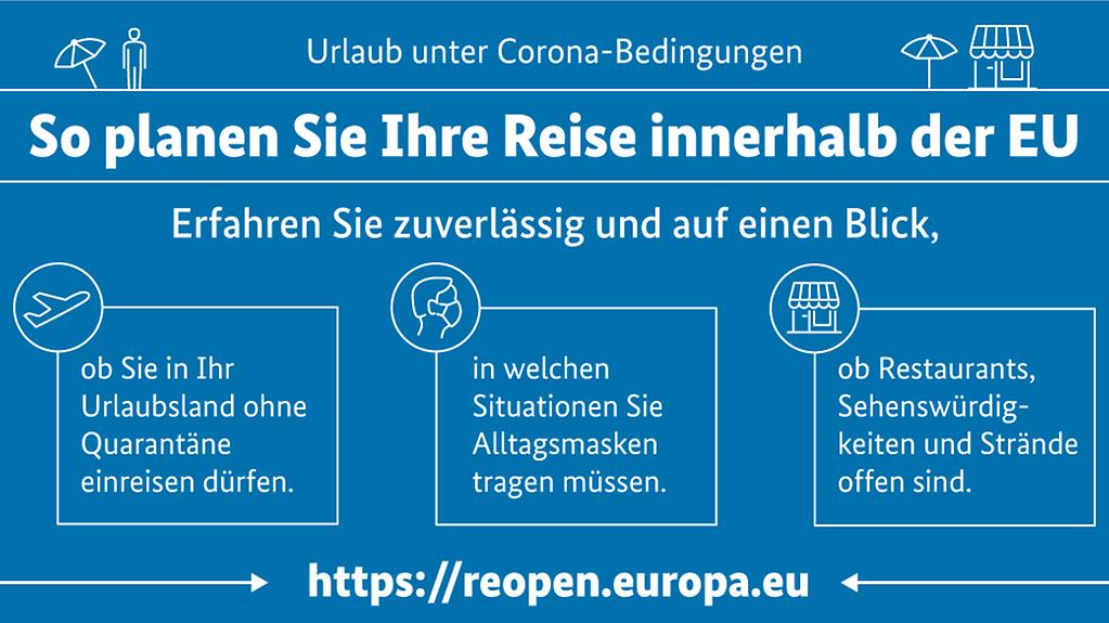 Corona Reisen Europa