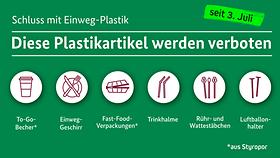 """Unter dem Titel """"Diese Kunststoff-Artikel dürfen nicht mehr verkauft werden"""" werden ausgewählte Produkte gezeigt: To-go-Becher, Einweg-Geschirr, Fast-Food-Verpackung, Trinkhalme, Rühr- und Wattestäbchen."""