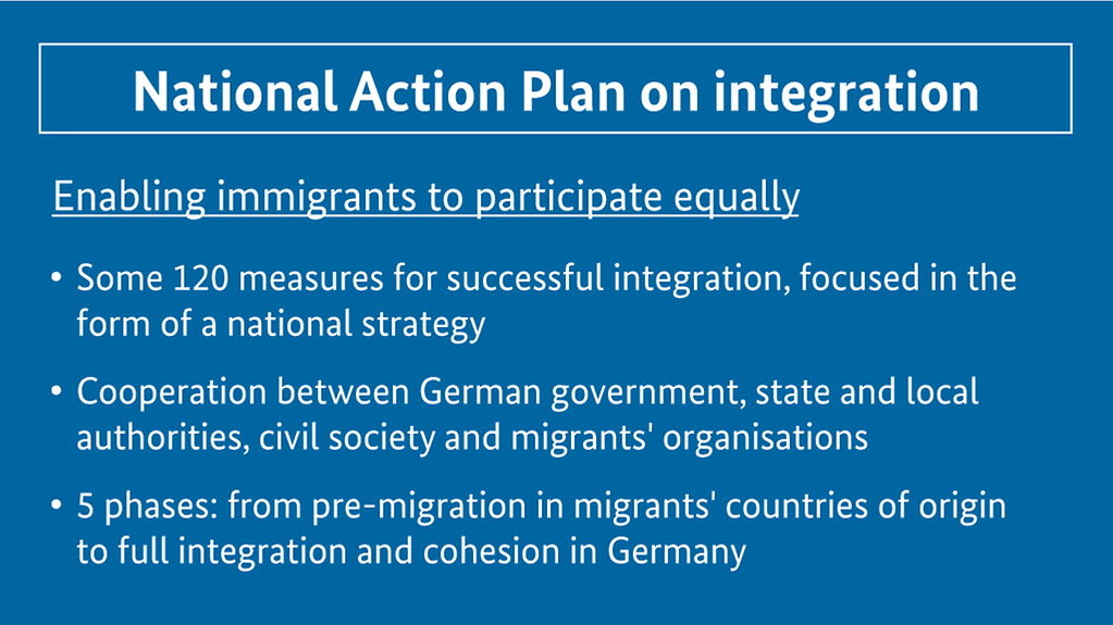 Diagram about the National Action Plan on Integration (More information available below the photo under 'detailed description'.)