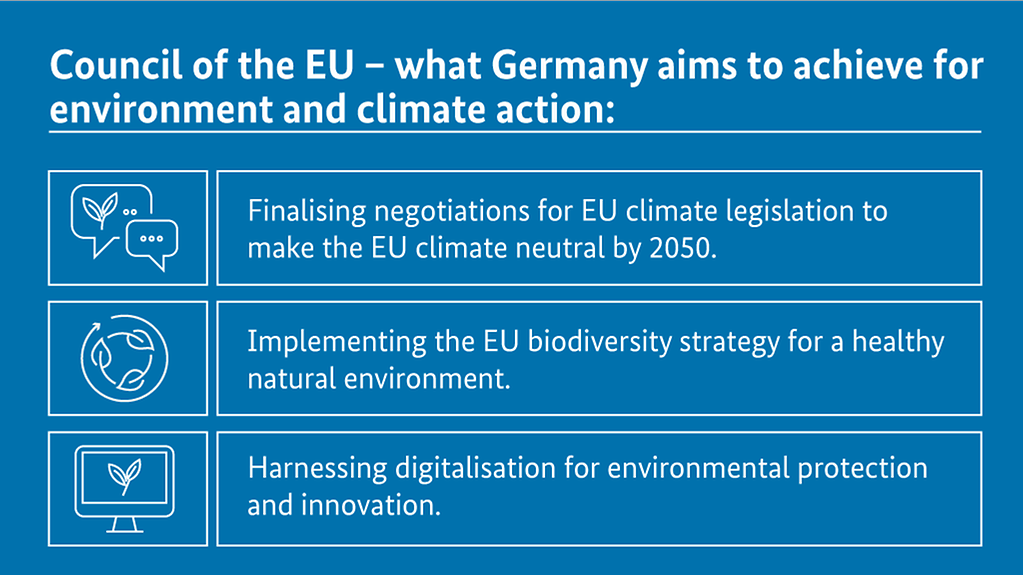 The diagram shows the three main environmental and climate goals under Germany's Presidency of the Council of the European Union (More information available below the photo under 'detailed description'.)