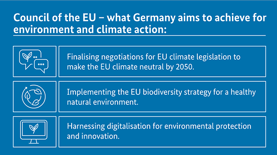 The diagram shows the three main environmental and climate goals under Germany's Presidency of the Council of the European Union
