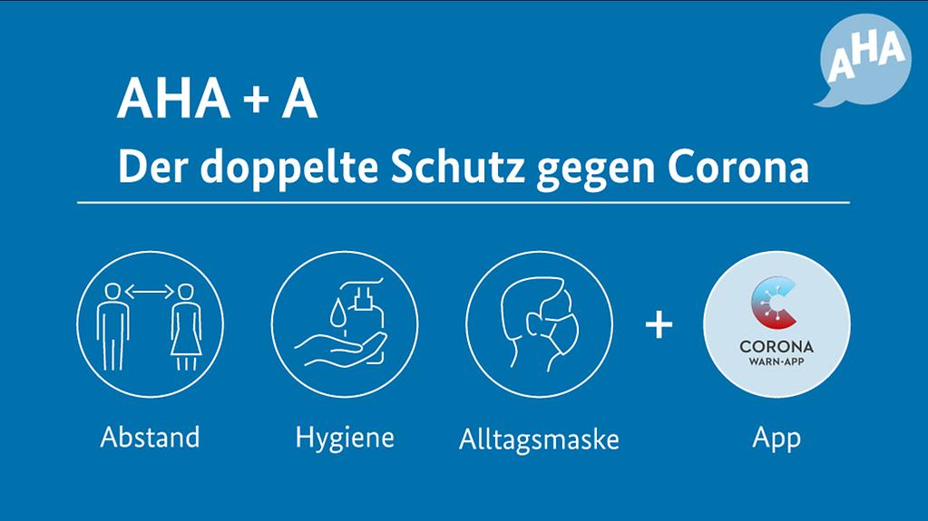 Mit der AHA+A-Formel gegen Corona