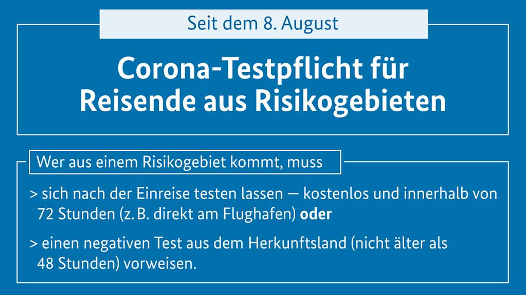 """Die Grafik erläutert die Testpflicht für Reiserückkehrer aus Risikogebieten. (Weitere Beschreibung unterhalb des Bildes ausklappbar als """"ausführliche Beschreibung"""")"""