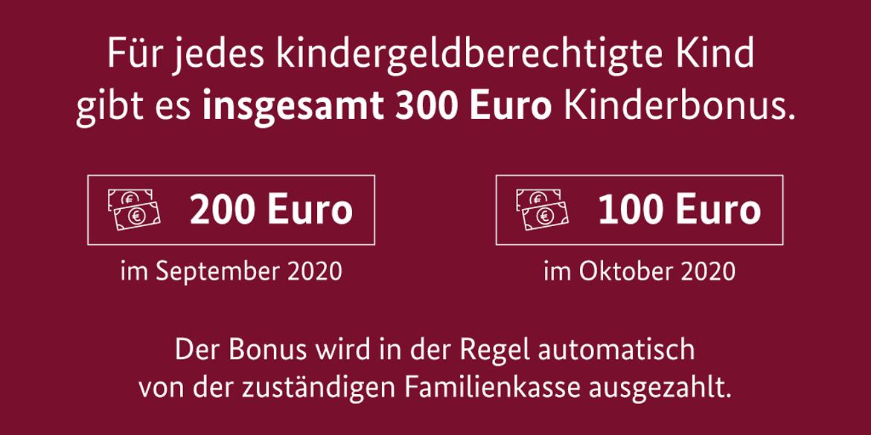 Kindergeld 2021 Auszahlung
