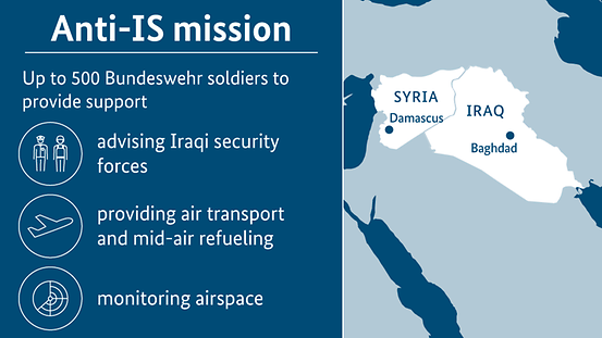 Diagram illustrating the Bundeswehr's anti-IS mission