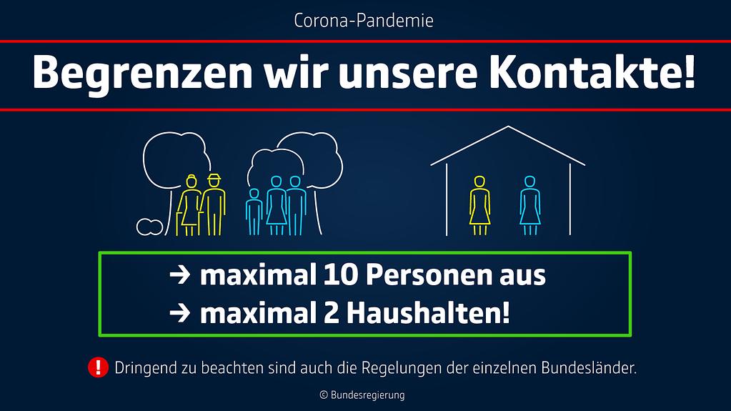 Corona Regeln Haushalte