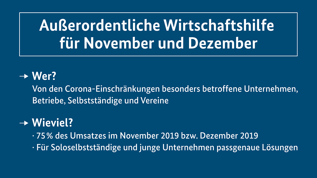 """Corona: Außerordentliche Wirtschaftshilfe im November (Novemberhilfen) (Weitere Beschreibung unterhalb des Bildes ausklappbar als """"ausführliche Beschreibung"""")"""