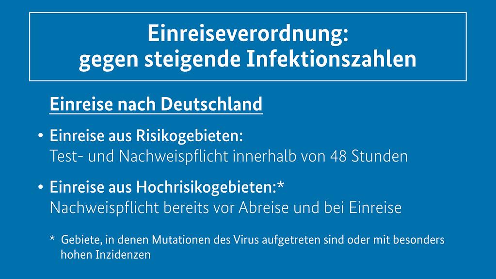"""Grafik zur Einreiseverordnung (Weitere Beschreibung unterhalb des Bildes ausklappbar als """"ausführliche Beschreibung"""")"""