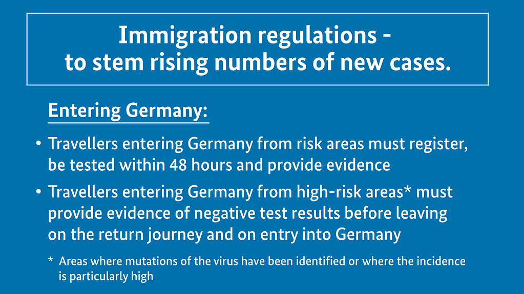 Diagram explaining the new regulations for travelers entering Germany (More information available below the photo under 'detailed description'.)