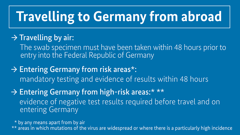 "The diagram is entitled ""Travelling to Germany from abroad"" and has a blue background. See below for a detailed description. (More information available below the photo under 'detailed description'.)"