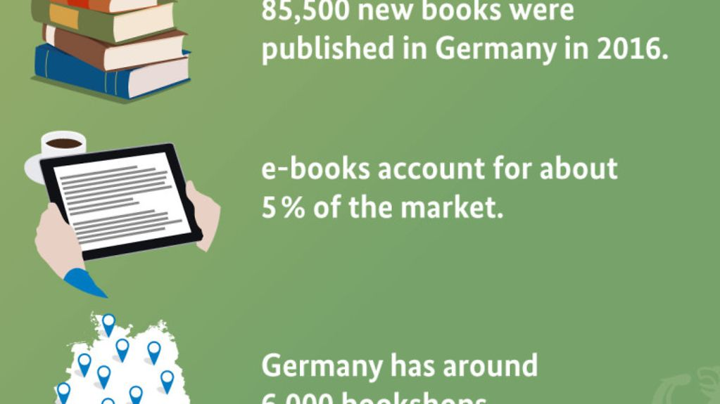 Facts and figures about Germany's book market